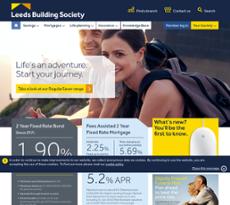 Leeds Building Society Affordability Calculator