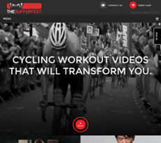 The Sufferfest Competitors, Revenue and Employees - Owler