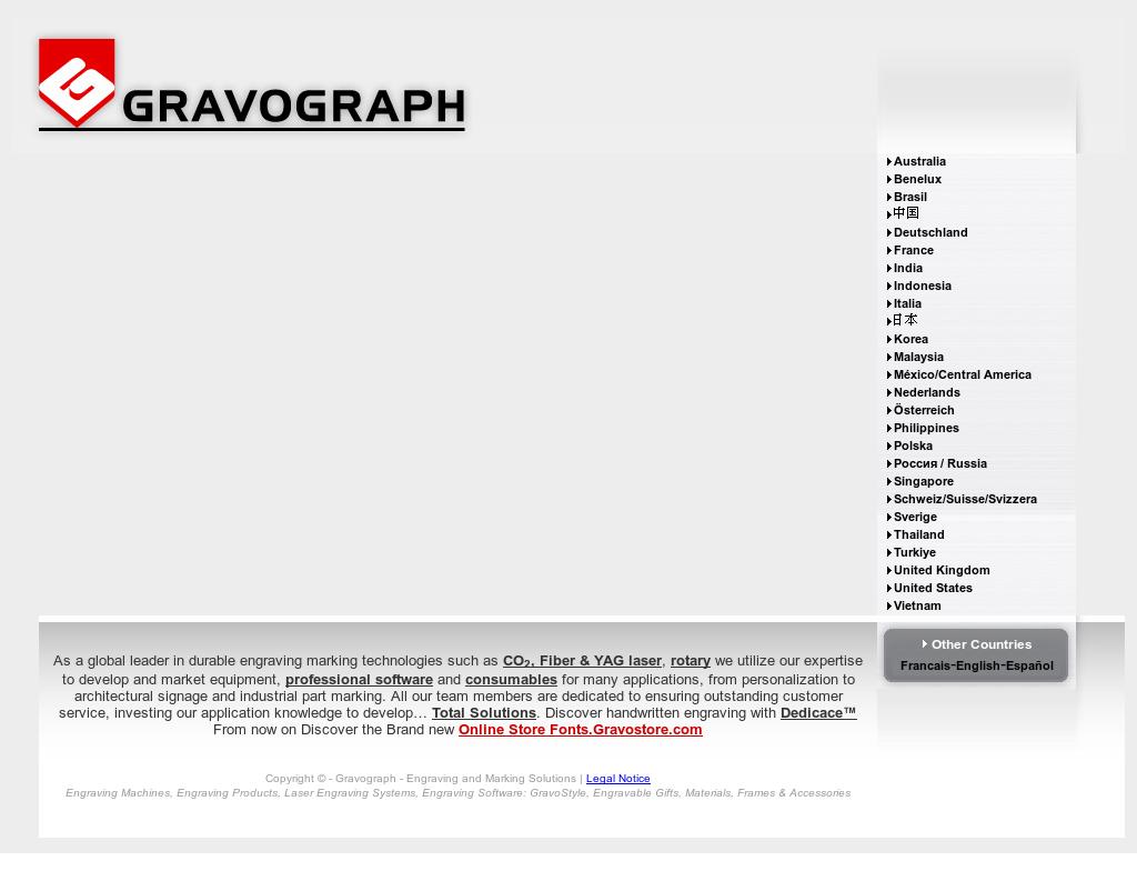 Gravograph Competitors, Revenue and Employees - Owler Company Profile