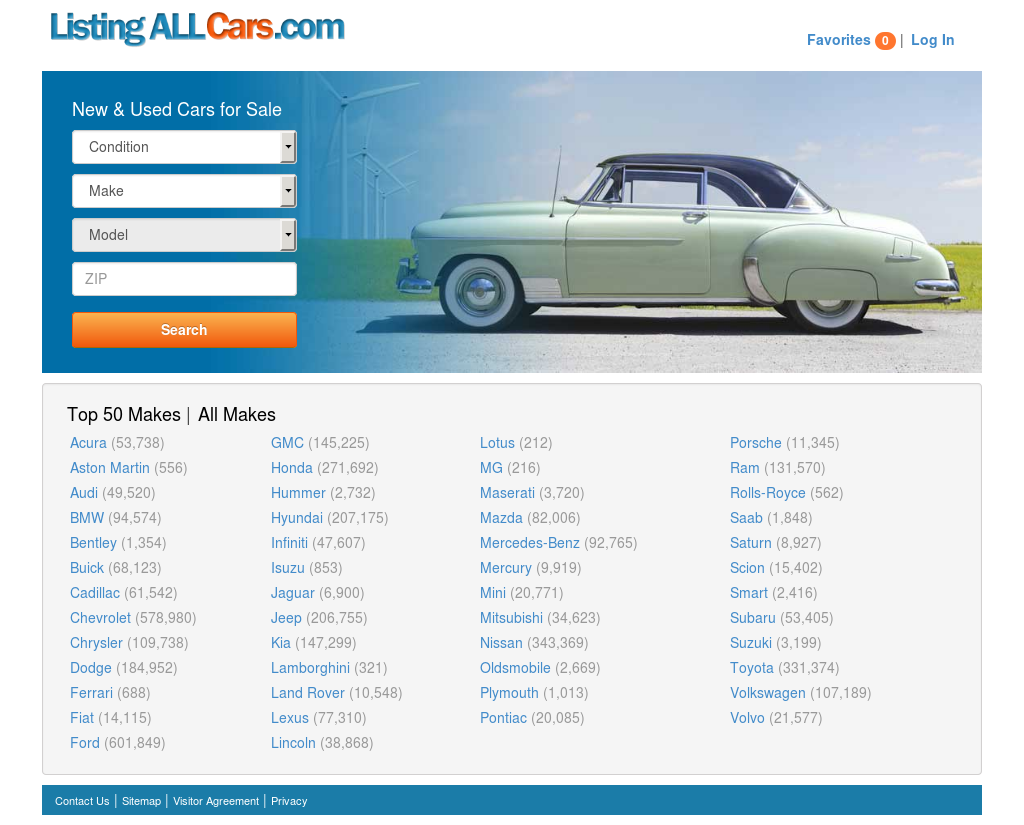 Listingallcars Com Used >> Listingallcars Competitors Revenue And Employees Owler Company