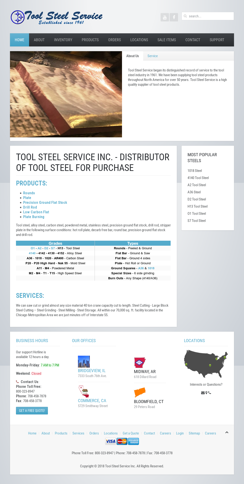 Toolsteel Competitors, Revenue and Employees - Owler Company