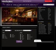 Nitetables Website History