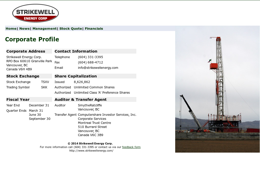 strikewell energy competitors revenue and employees owler company