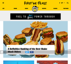 First We Feast Competitors, Revenue and Employees - Owler Company