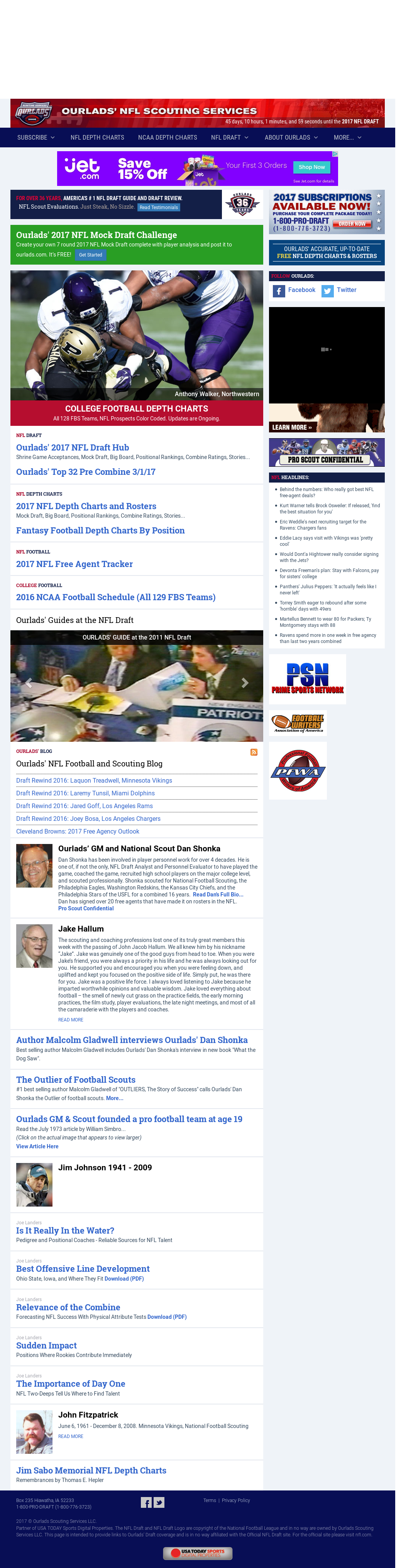 Ourlads Nfl Scouting Services Competitors, Revenue and Employees ...