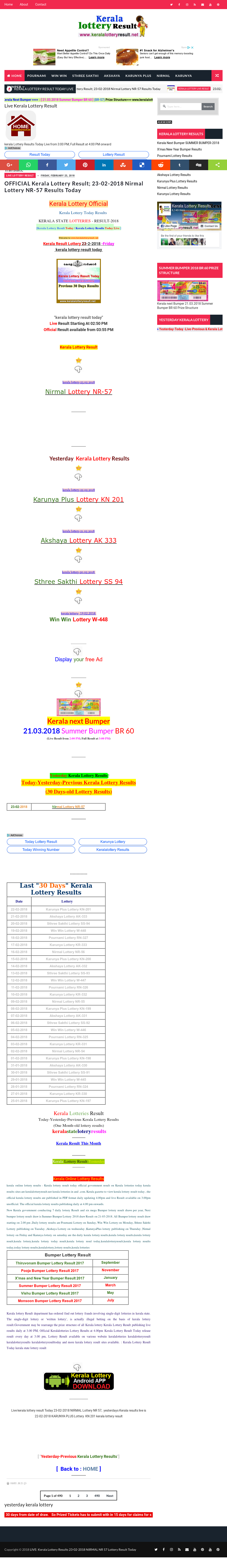 Kerala Lottery Results Competitors, Revenue and Employees