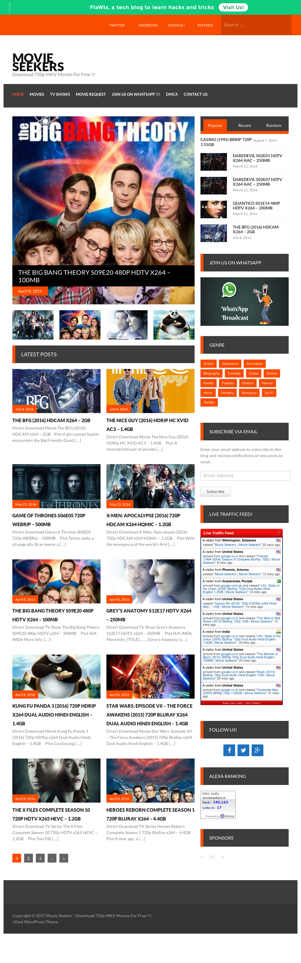 Movie Seekers Competitors, Revenue and Employees - Owler
