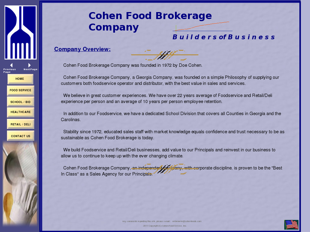 Cohen Food Competitors, Revenue and Employees - Owler