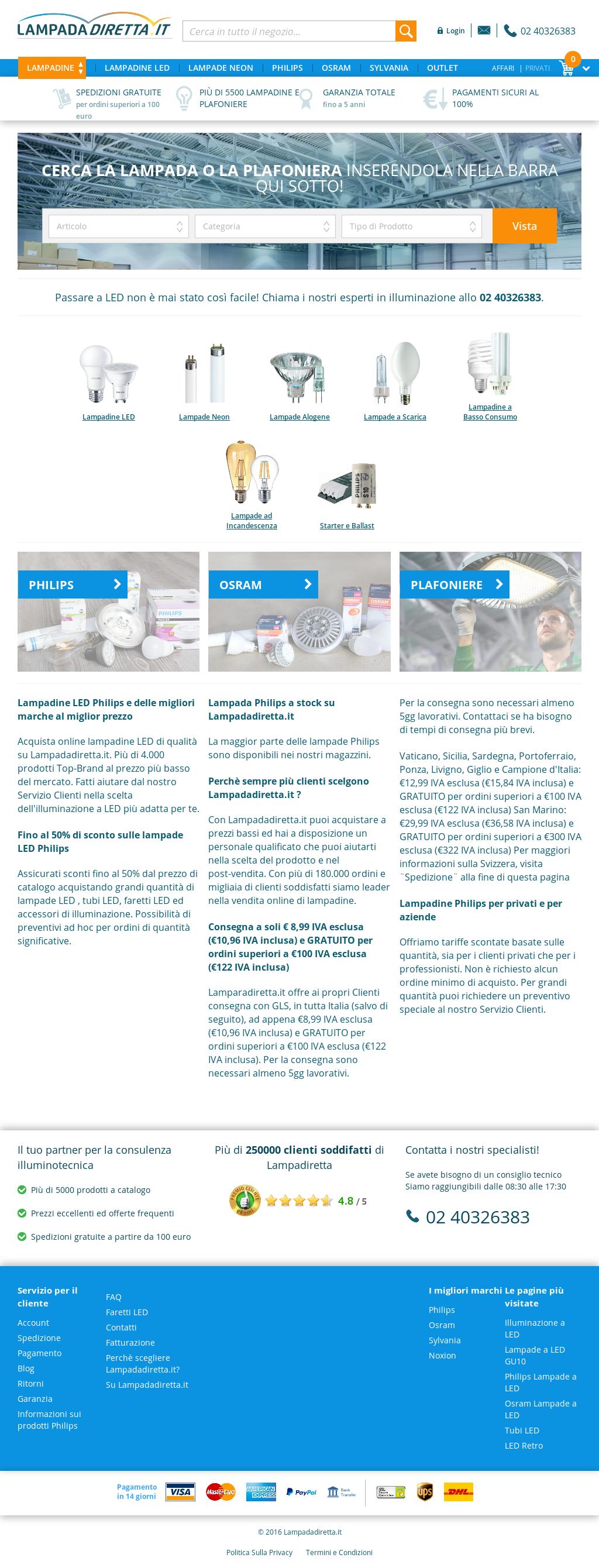 Lampadadiretta It Competitors Revenue And Employees Owler Company