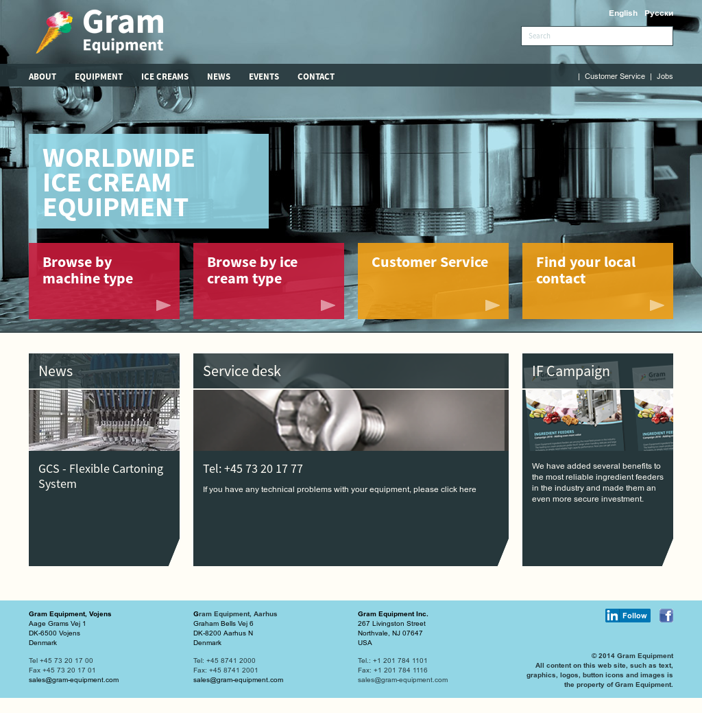 Gram Equipment Competitors, Revenue and Employees - Owler Company