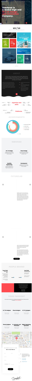 Userfacet Uxdesign And Futurelab Competitors, Revenue and