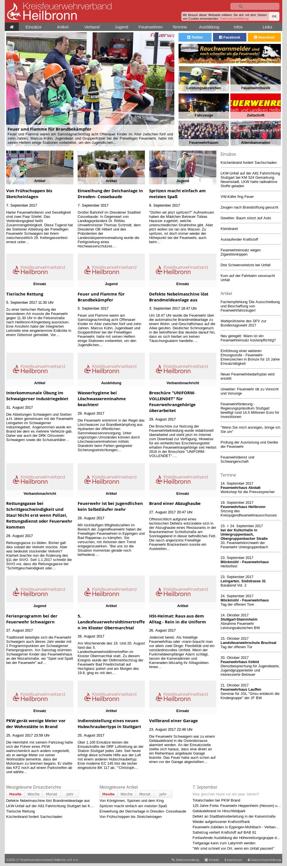 Kreisfeuerwehrverband Heilbronn Competitors Revenue And