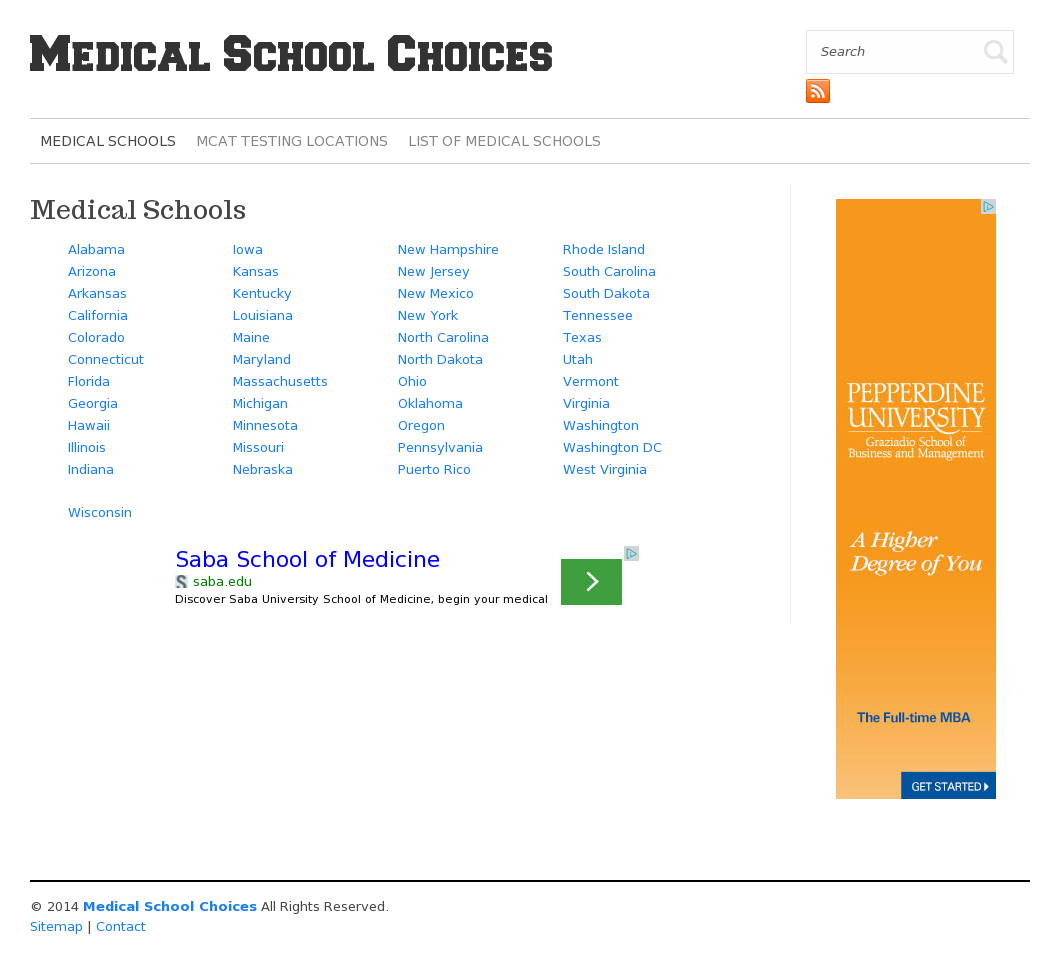 Medical School Choices Competitors, Revenue and Employees