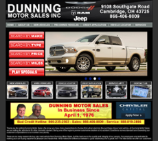 Dunningmotorsaleschrysler Competitors, Revenue and Employees - Owler Company Profile