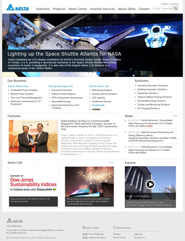 Delta Competitors, Revenue and Employees - Owler Company Profile