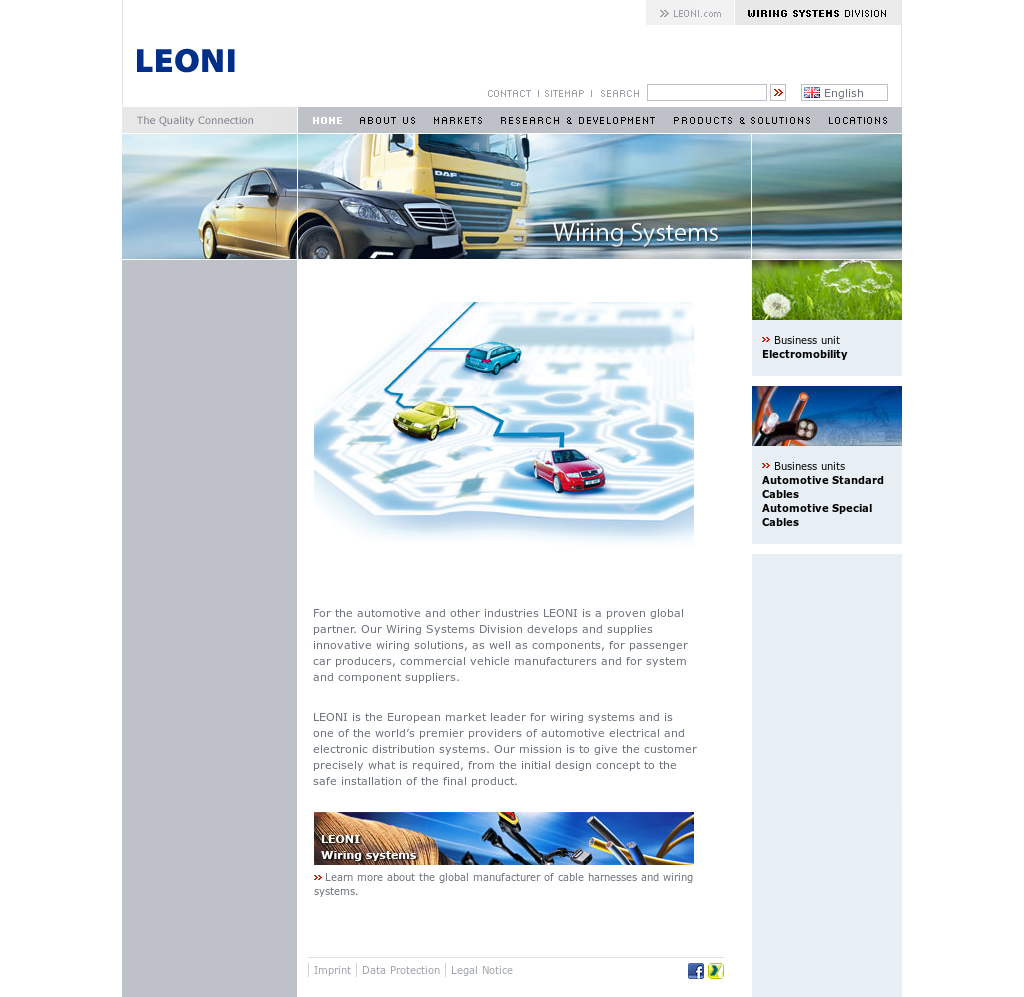 Leoni Wiring Systems Competitors, Revenue and Employees