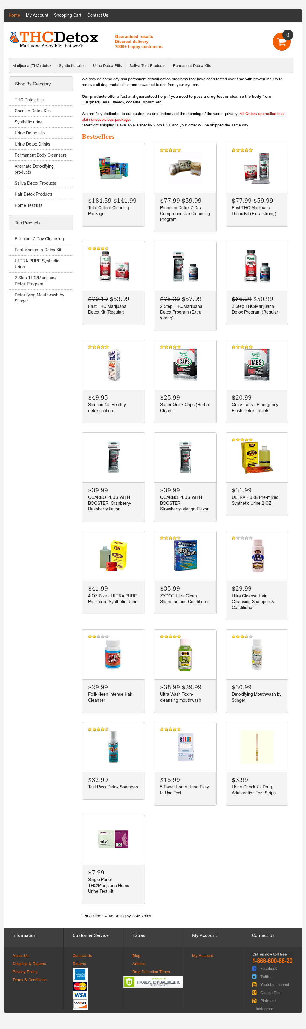 Fine Owler Reports Thcdetox Blog Beating Your Urine Drug Test Download Free Architecture Designs Xoliawazosbritishbridgeorg