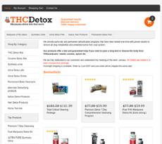 Magnificent Owler Reports Thcdetox Blog Beating Your Urine Drug Test Download Free Architecture Designs Xoliawazosbritishbridgeorg