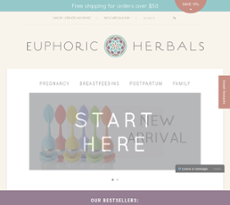 Euphoric Birth & Herbals Competitors, Revenue and Employees