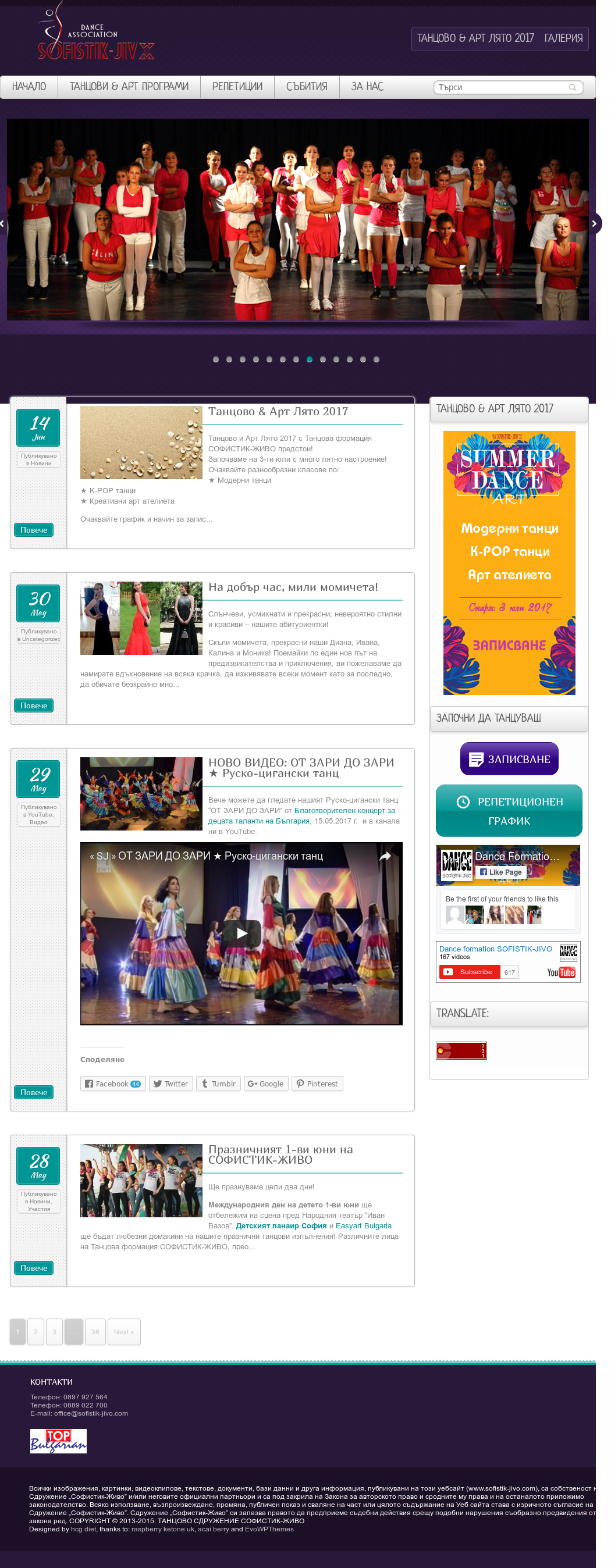 Dance Formation Sofistik-jivo Competitors, Revenue and