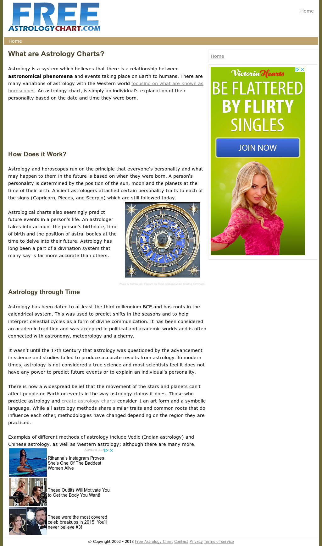 Free Astrology Chart Competitors, Revenue and Employees