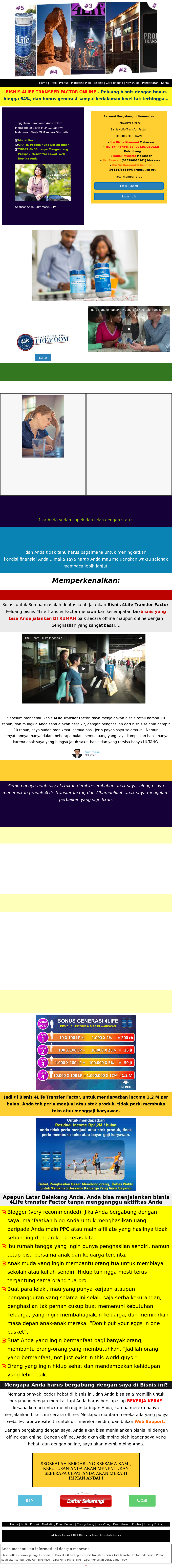 Bisnis 4life Transfer Factor Competitors Revenue And Employees