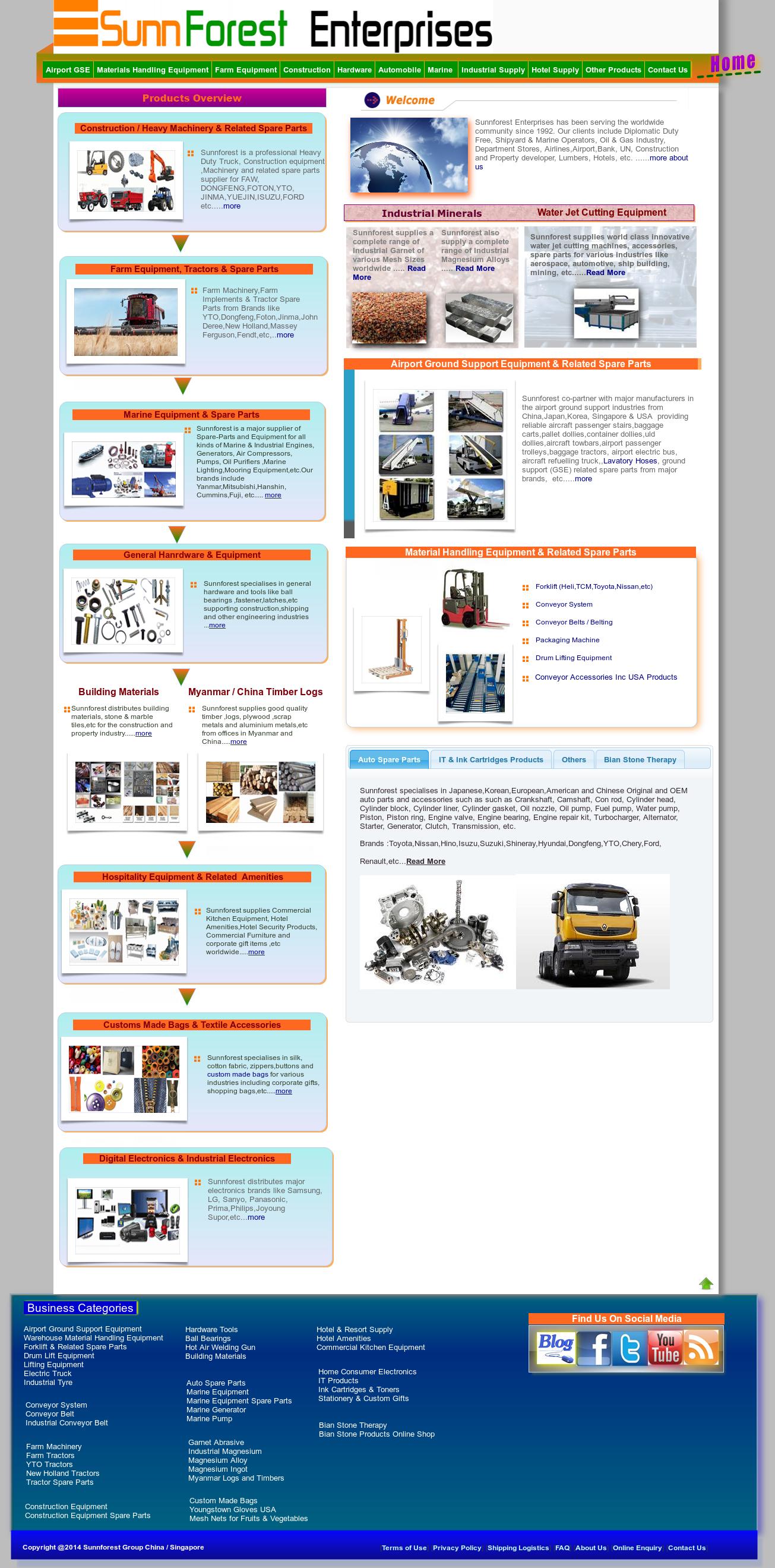 Sunnforest Enterprises Competitors, Revenue and Employees