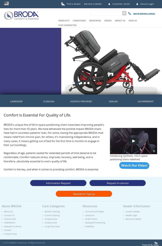 Broda Competitors Revenue And Employees Owler Company Profile
