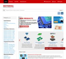 Hotenda Technology website history