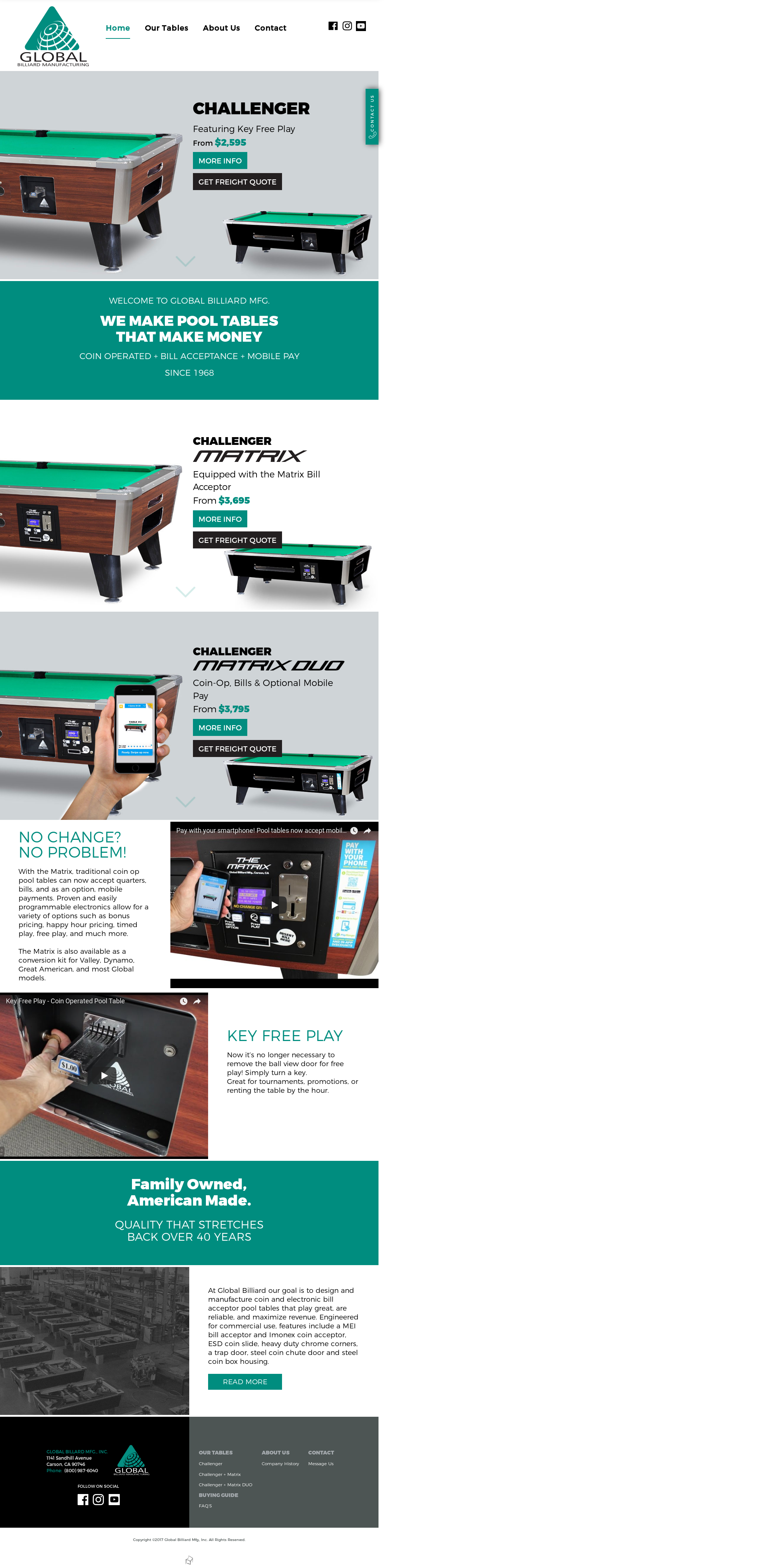 Coin Operated Pool Tables Competitors, Revenue and Employees