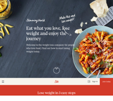 Slimming World Company Profile | Owler