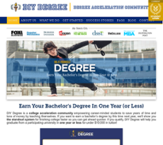 The do it yourself degree competitors revenue and employees owler the do it yourself degree website history solutioingenieria Gallery