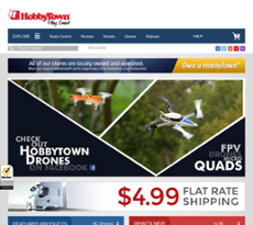 HobbyTown Competitors, Revenue and Employees - Owler Company Profile