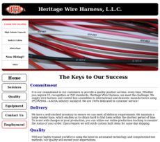 heritage wire harnes competitors, revenue and employees - owler company  profile