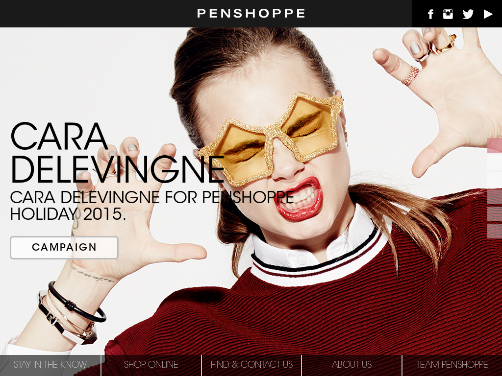 Penshoppe Competitors Revenue And Employees