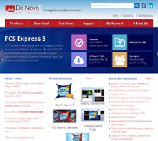 De Novo Software website history