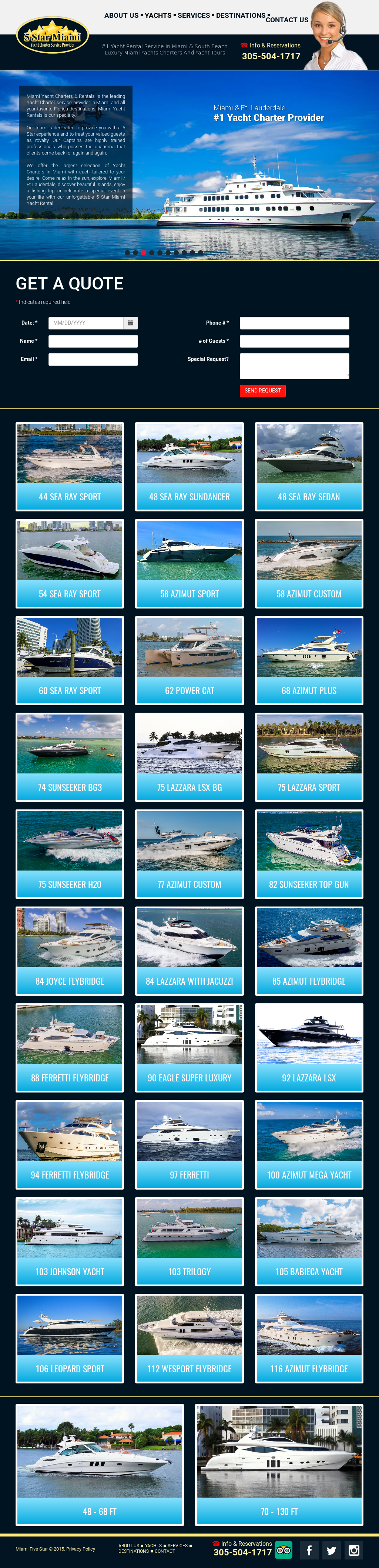 Miami Yacht Charters Rentals Competitors Revenue And