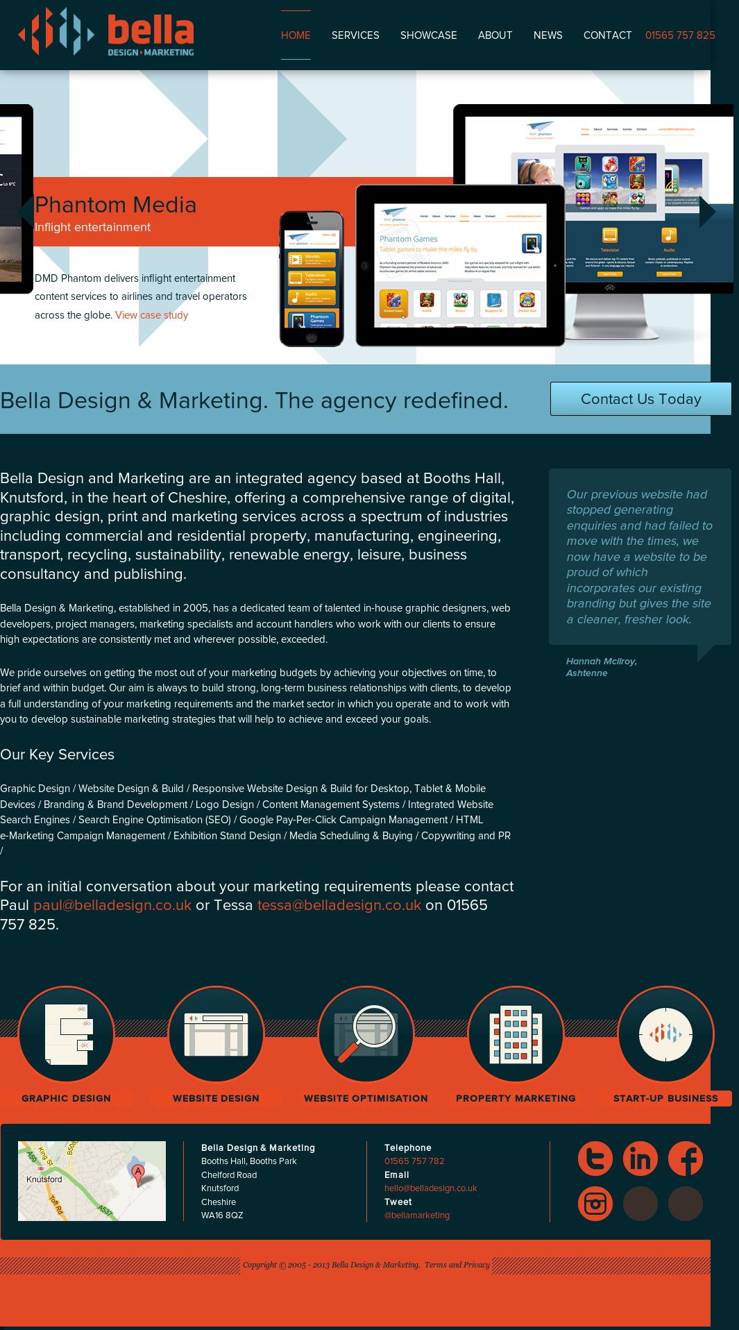 Bella Design And Marketing Competitors, Revenue and