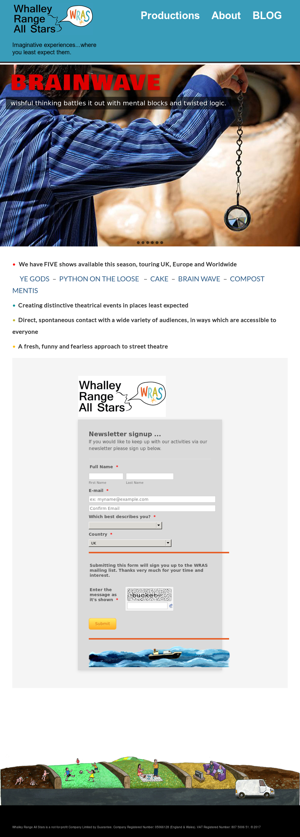 Whalley Range All Stars (Wras) Competitors, Revenue and