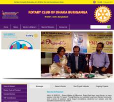 Rotary Club Of Dhaka Buriganga Competitors, Revenue and