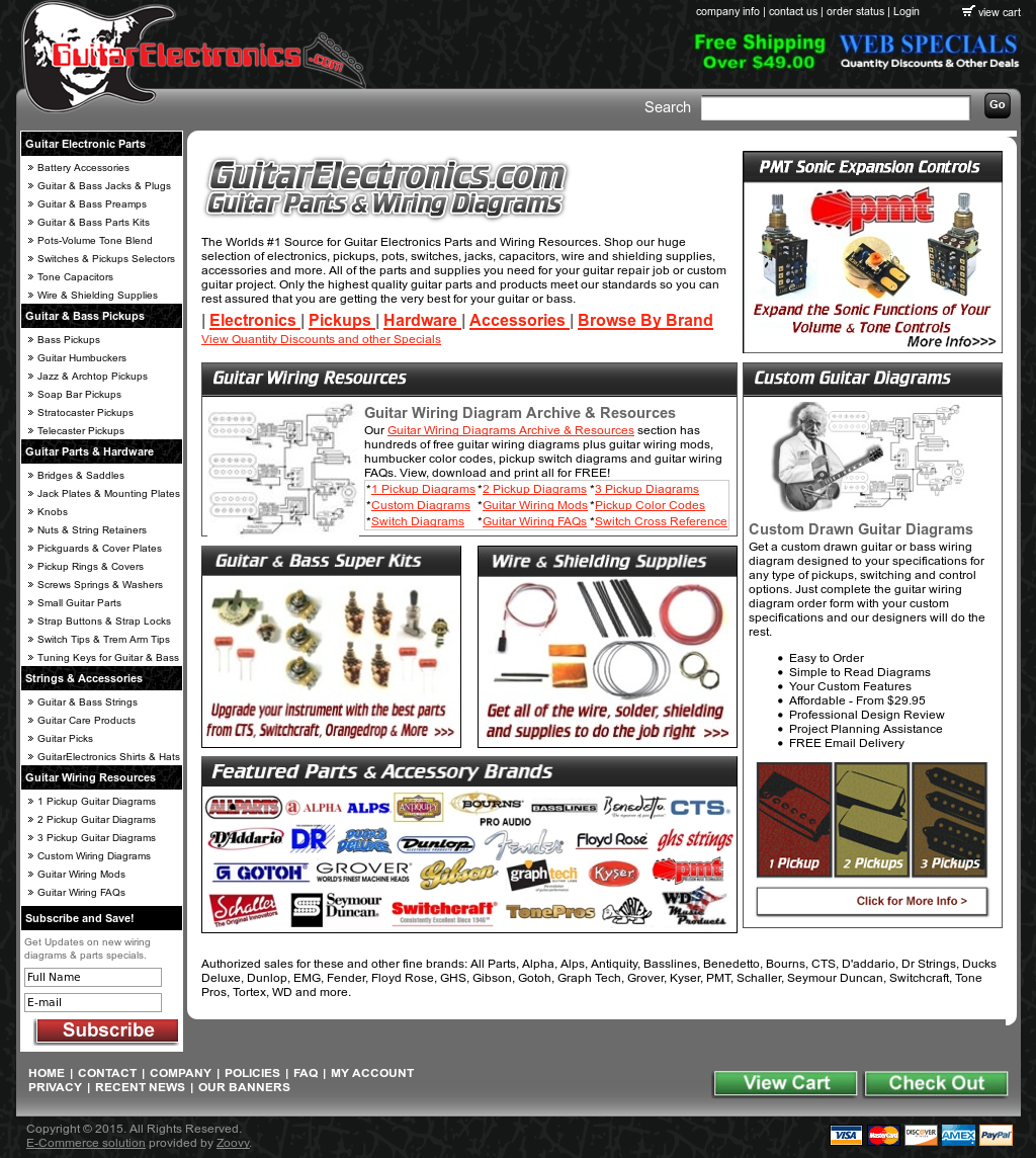 Guitar Electronics Competitors Revenue And Employees Owler Switchcraft Wiring Diagrams Company Profile