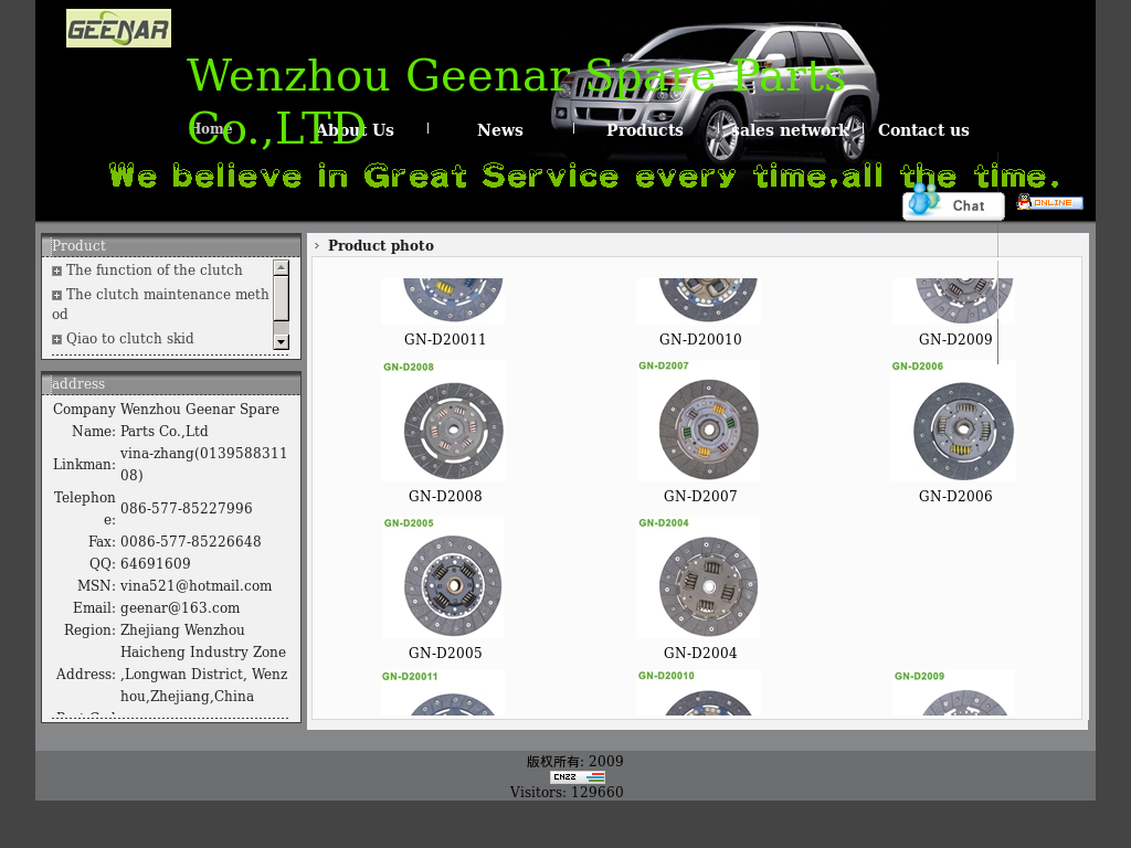 Wenzhou Geenar Spare Parts Competitors, Revenue and Employees