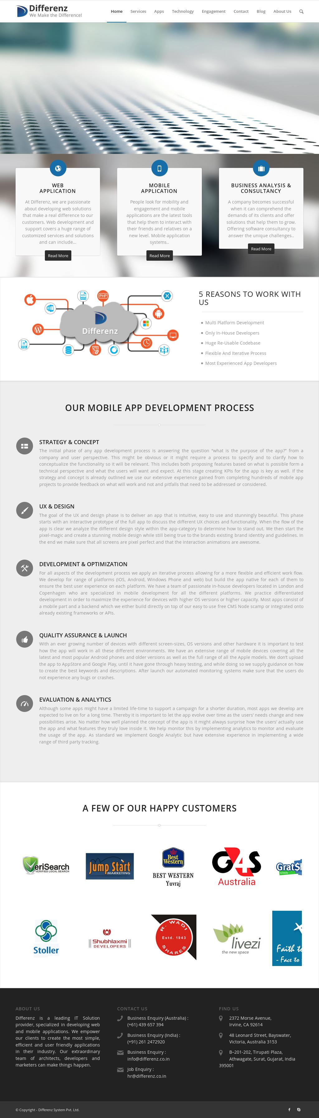 Software Companies Virginia Beach