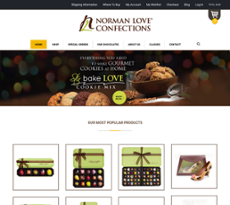 Norman Love Confections Competitors Revenue And Employees Owler