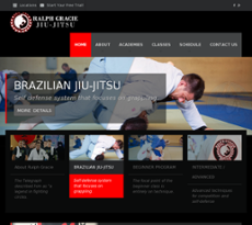 Ralph Gracie website history