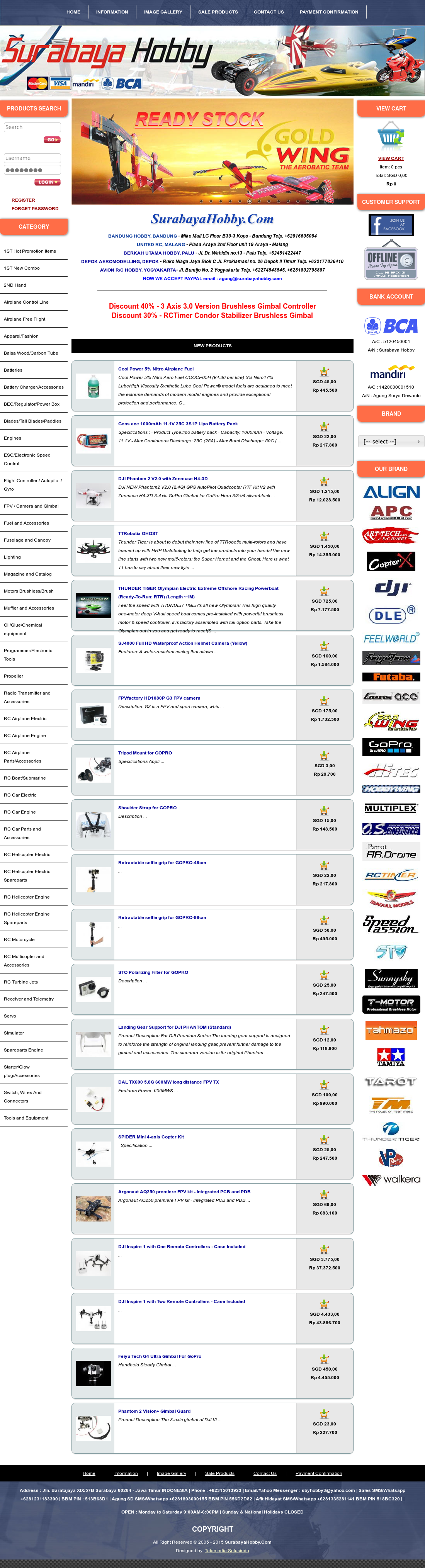 Surabaya Hobby Competitors, Revenue and Employees - Owler