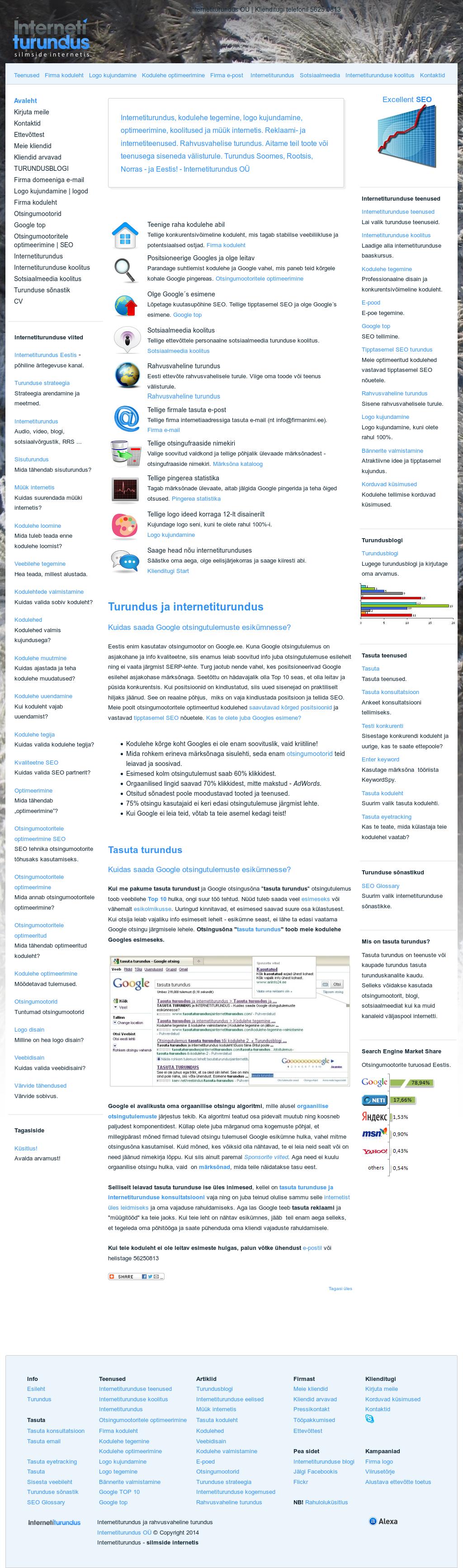 Internetiturundus Competitors Revenue And Employees