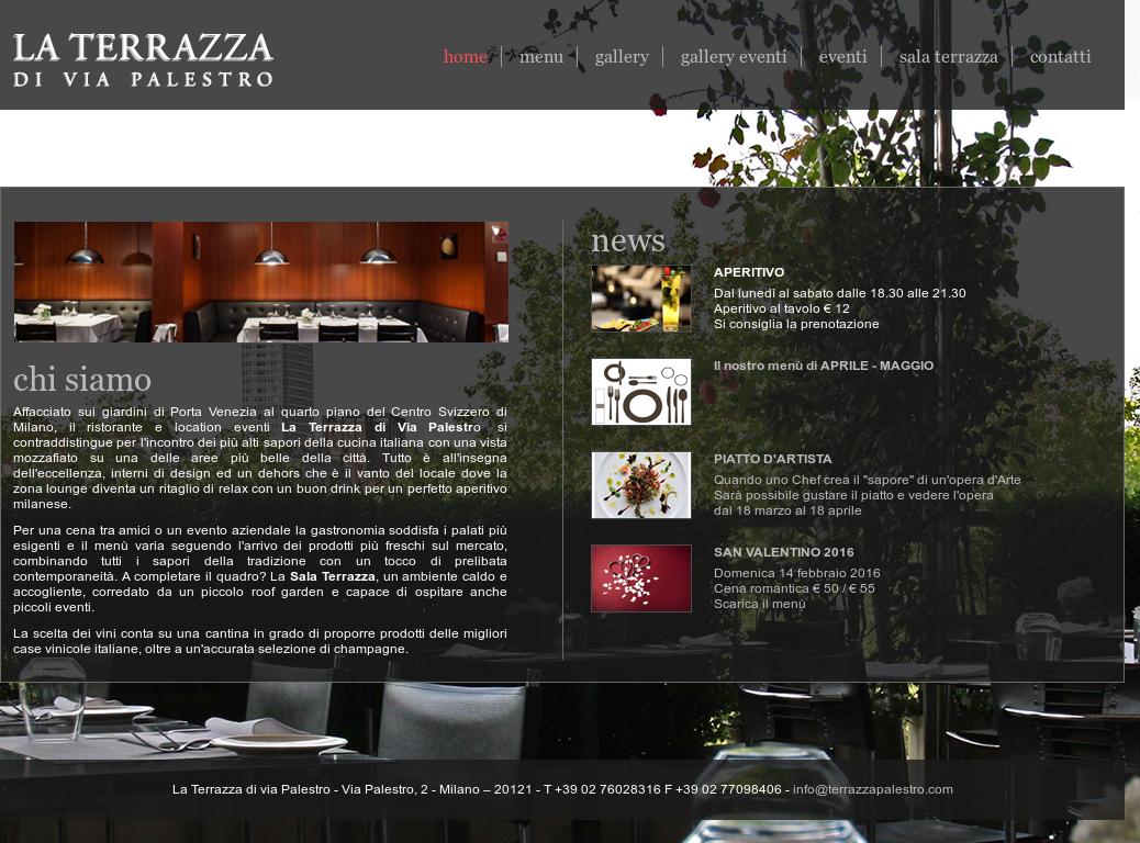 Terrazza Visconti S R L Competitors Revenue And Employees