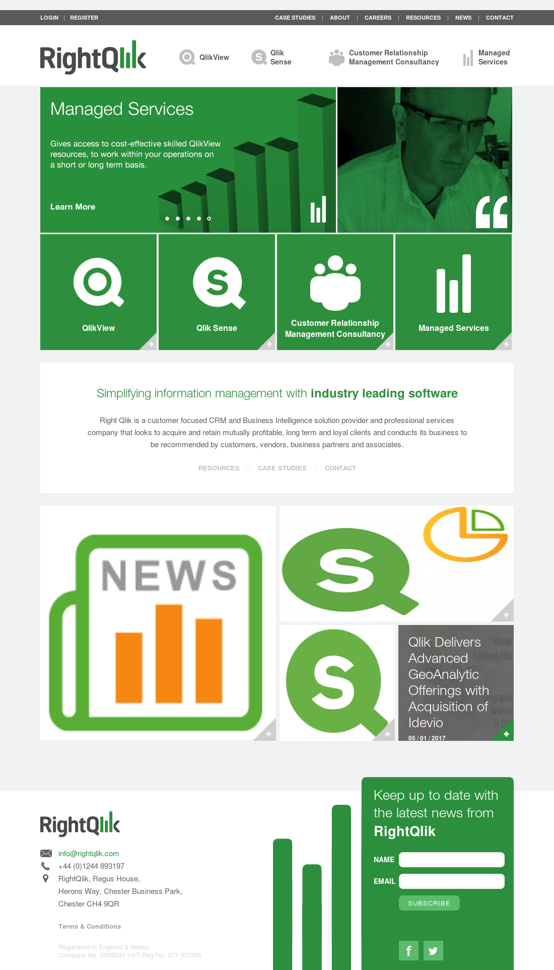Right Qlik Competitors, Revenue and Employees - Owler Company Profile