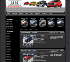 Mcvay motors company profile owler for Mcvay motors pensacola florida
